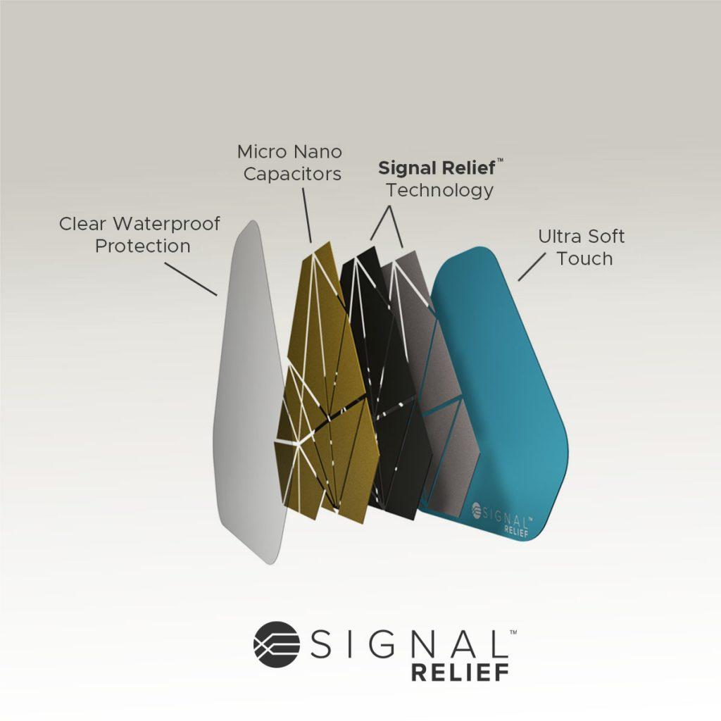 Signal Relief | Miglior cerotto antifiammatorio