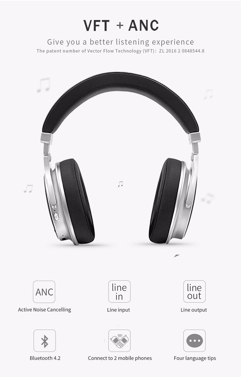 What You Get when you Buy ActivBeat 2.0