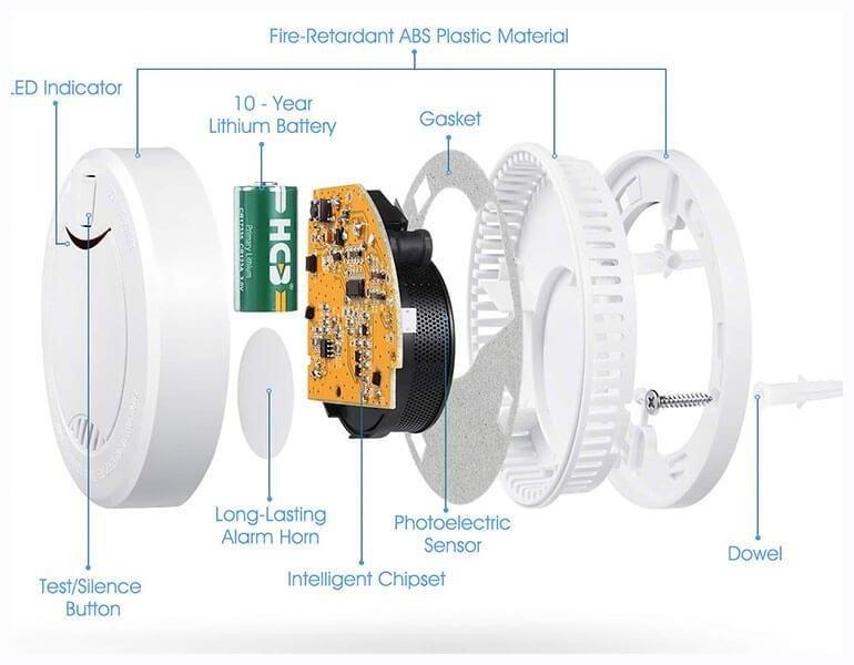 How SmokeSOS Smoke Detector Saves Your Life